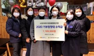 수원미래아이쿱생협, 2020 기부원정대 수익금 전액 기부